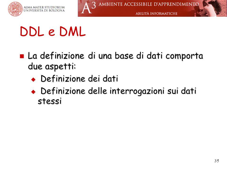 35 DDL e DML La definizione di una base di dati comporta due aspetti: La definizione di una base di dati comporta due aspetti:  Definizione dei dati  Definizione delle interrogazioni sui dati stessi