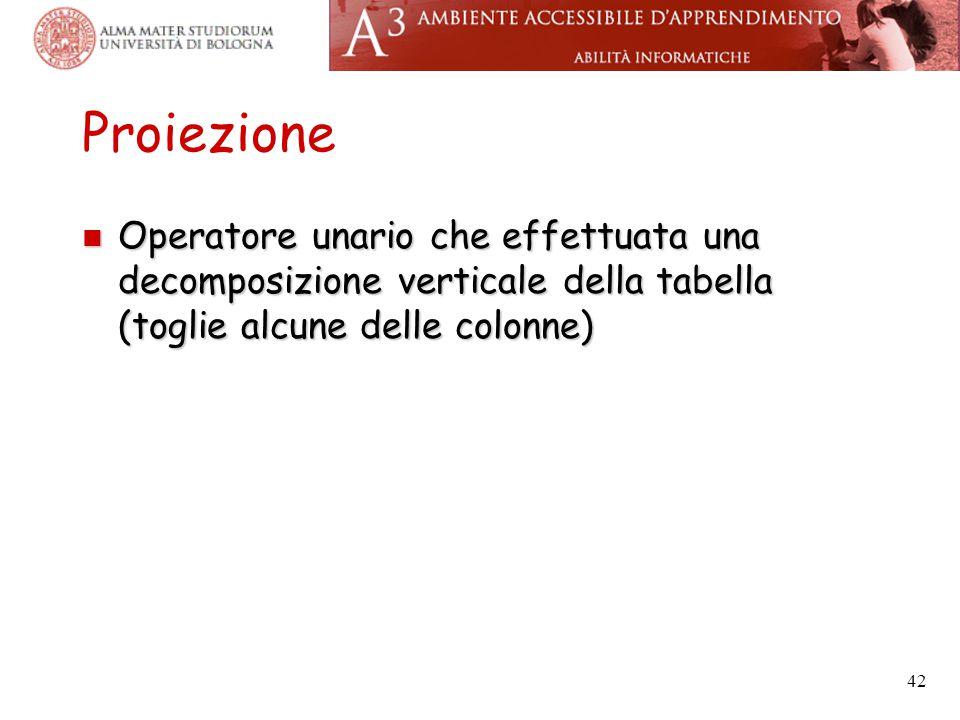 42 Proiezione Operatore unario che effettuata una decomposizione verticale della tabella (toglie alcune delle colonne) Operatore unario che effettuata