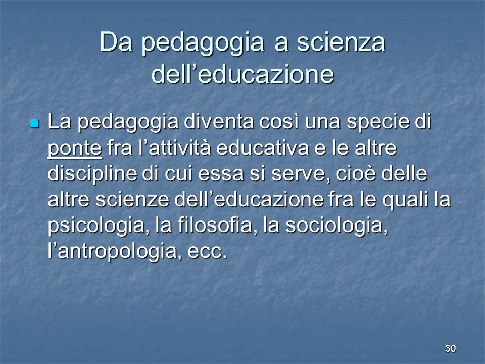 30 Da pedagogia a scienza dell'educazione La pedagogia diventa così una specie di ponte fra l'attività educativa e le altre discipline di cui essa si serve, cioè delle altre scienze dell'educazione fra le quali la psicologia, la filosofia, la sociologia, l'antropologia, ecc.