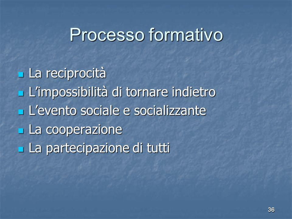 36 Processo formativo La reciprocità La reciprocità L'impossibilità di tornare indietro L'impossibilità di tornare indietro L'evento sociale e sociali
