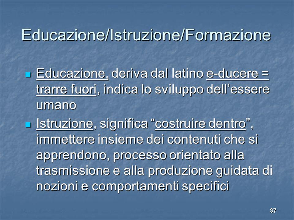 37 Educazione/Istruzione/Formazione Educazione, deriva dal latino e-ducere = trarre fuori, indica lo sviluppo dell'essere umano Educazione, deriva dal