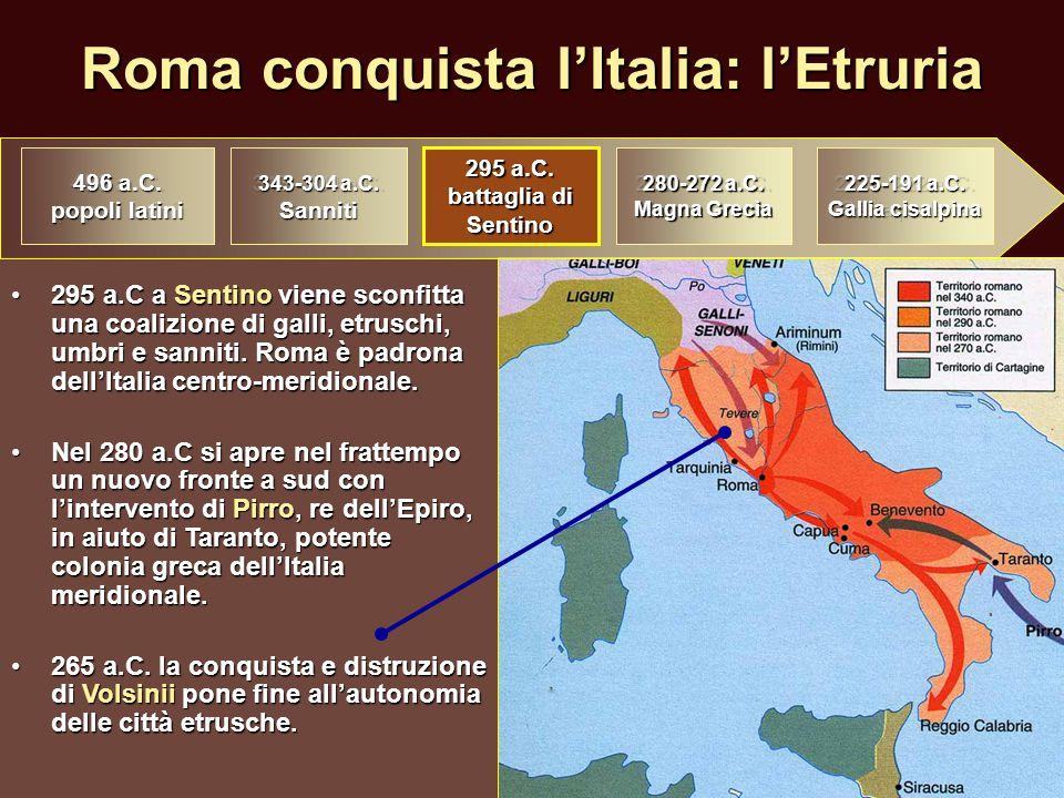 Roma conquista l'Italia: l'Etruria 295 a.C a Sentino viene sconfitta una coalizione di galli, etruschi, umbri e sanniti. Roma è padrona dell'Italia ce