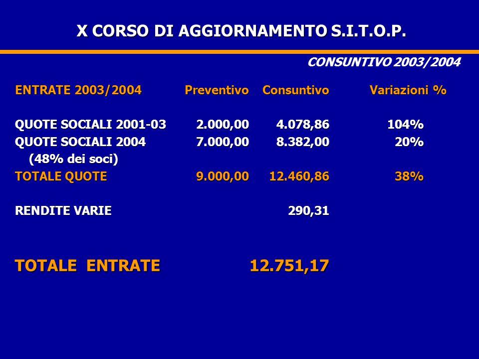 X CORSO DI AGGIORNAMENTO S.I.T.O.P. X CORSO DI AGGIORNAMENTO S.I.T.O.P.