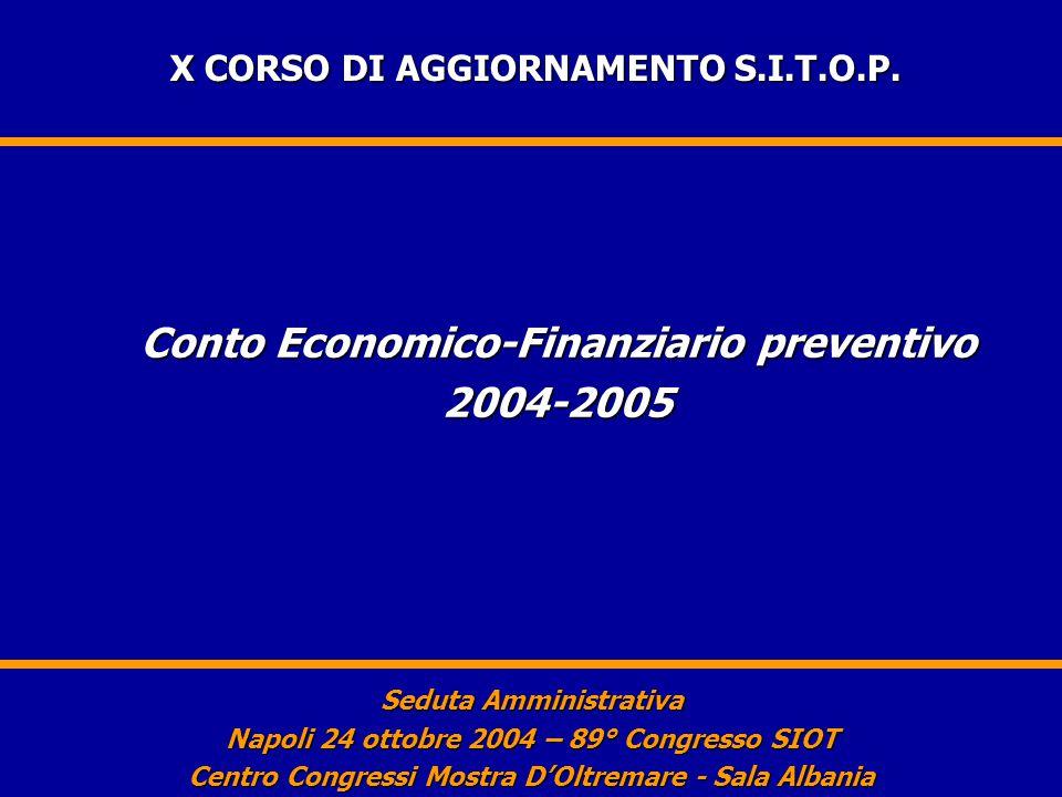 X CORSO DI AGGIORNAMENTO S.I.T.O.P.X CORSO DI AGGIORNAMENTO S.I.T.O.P.