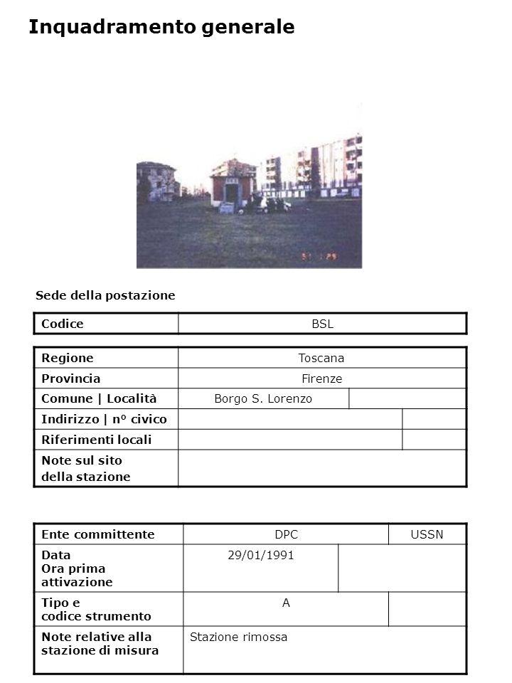 Sede della postazione CodiceBSL Ente committenteDPCUSSN Data Ora prima attivazione 29/01/1991 Tipo e codice strumento A Note relative alla stazione di misura Stazione rimossa Inquadramento generale RegioneToscana ProvinciaFirenze Comune | LocalitàBorgo S.