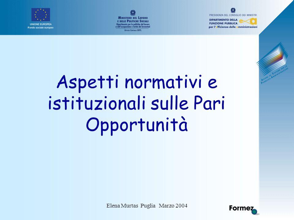 Elena Murtas Puglia Marzo 2004 Aspetti normativi e istituzionali sulle Pari Opportunità