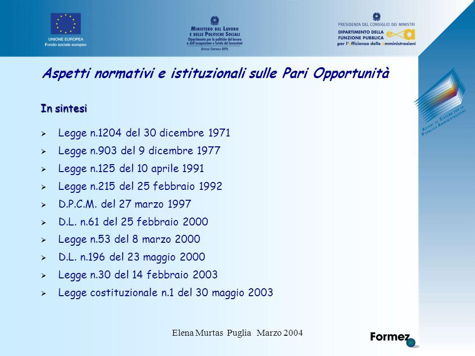 Elena Murtas Puglia Marzo 2004 Aspetti normativi e istituzionali sulle Pari Opportunità In sintesi  Legge n.1204 del 30 dicembre 1971  Legge n.903 del 9 dicembre 1977  Legge n.125 del 10 aprile 1991  Legge n.215 del 25 febbraio 1992  D.P.C.M.