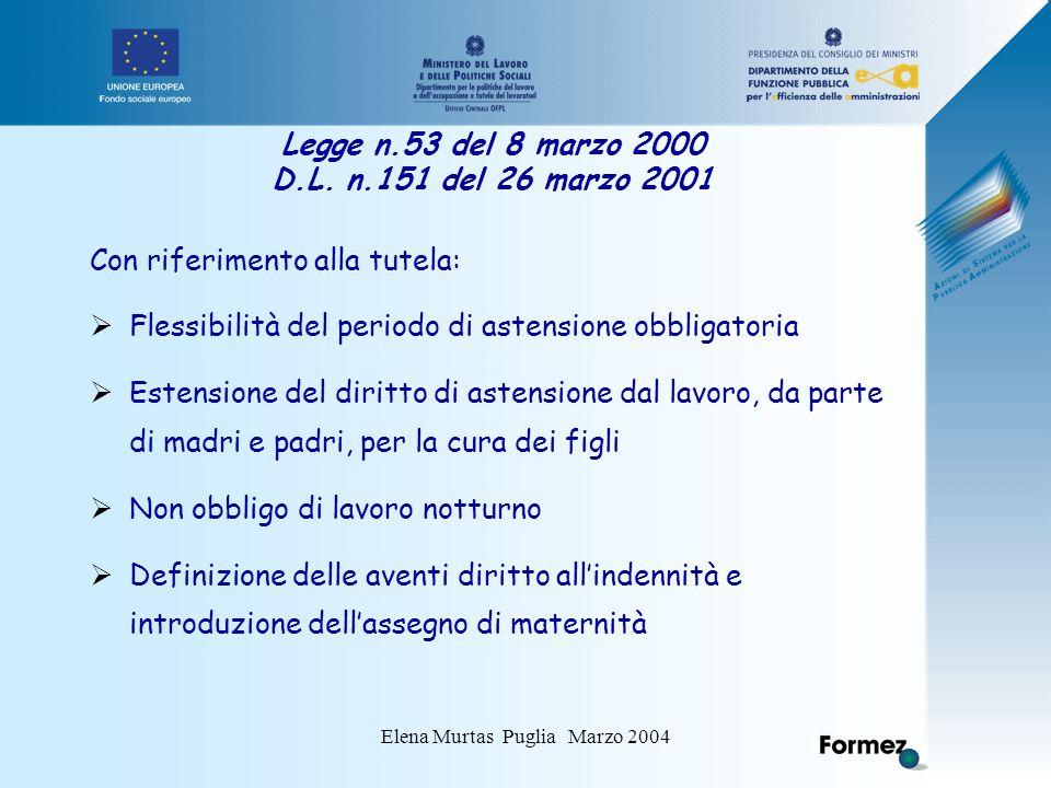 Elena Murtas Puglia Marzo 2004 Legge n.53 del 8 marzo 2000 D.L.