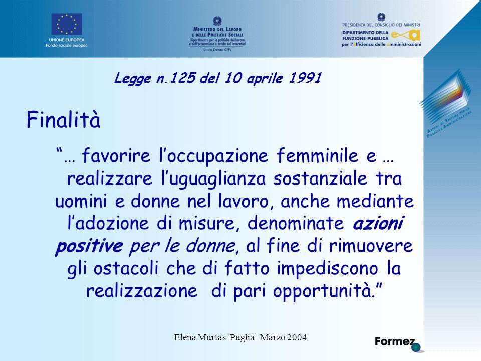 Elena Murtas Puglia Marzo 2004 Legge n.125 del 10 aprile 1991 Finalità … favorire l'occupazione femminile e … realizzare l'uguaglianza sostanziale tra uomini e donne nel lavoro, anche mediante l'adozione di misure, denominate azioni positive per le donne, al fine di rimuovere gli ostacoli che di fatto impediscono la realizzazione di pari opportunità.