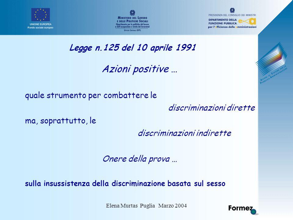 Elena Murtas Puglia Marzo 2004 Legge n.125 del 10 aprile 1991 Azioni positive … quale strumento per combattere le discriminazioni dirette ma, soprattutto, le discriminazioni indirette Onere della prova … sulla insussistenza della discriminazione basata sul sesso