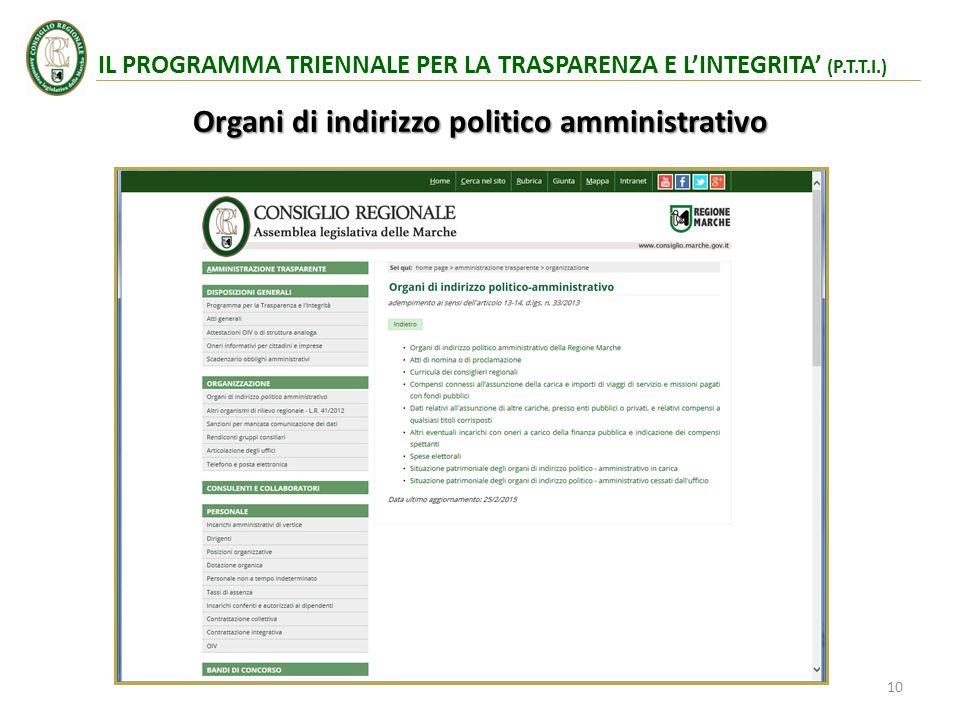 Organi di indirizzo politico amministrativo IL PROGRAMMA TRIENNALE PER LA TRASPARENZA E L'INTEGRITA' (P.T.T.I.) 10