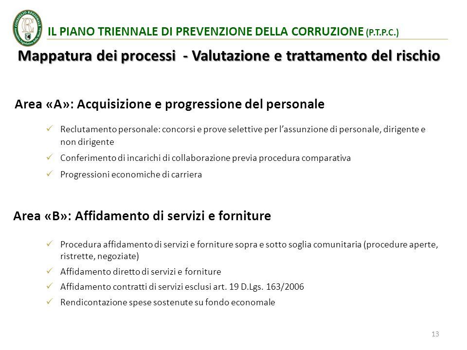 Mappatura dei processi - Valutazione e trattamento del rischio Area «A»: Acquisizione e progressione del personale IL PIANO TRIENNALE DI PREVENZIONE D