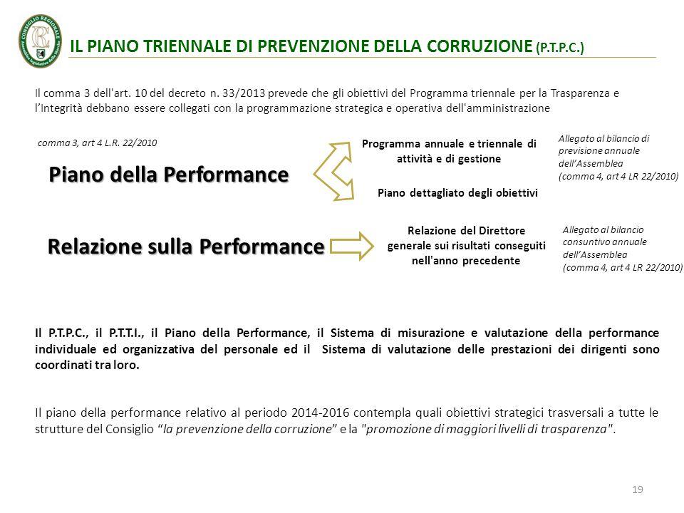Piano della Performance IL PIANO TRIENNALE DI PREVENZIONE DELLA CORRUZIONE (P.T.P.C.) Il P.T.P.C., il P.T.T.I., il Piano della Performance, il Sistema