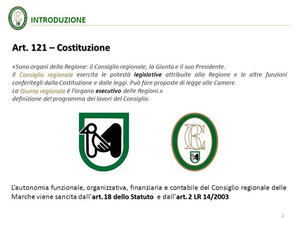 INTRODUZIONE Art. 121 – Costituzione «Sono organi della Regione: il Consiglio regionale, la Giunta e il suo Presidente. Consiglio regionale Il Consigl