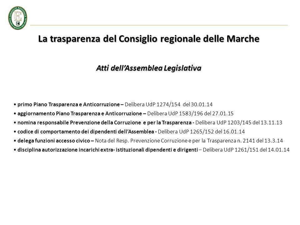 La trasparenza del Consiglio regionale delle Marche Atti dell'Assemblea Legislativa primo Piano Trasparenza e Anticorruzione – Delibera UdP 1274/154 d