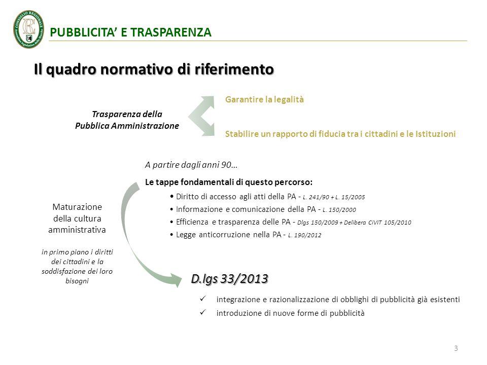 PUBBLICITA' E TRASPARENZA Trasparenza della Pubblica Amministrazione Il quadro normativo di riferimento A partire dagli anni 90… Le tappe fondamentali