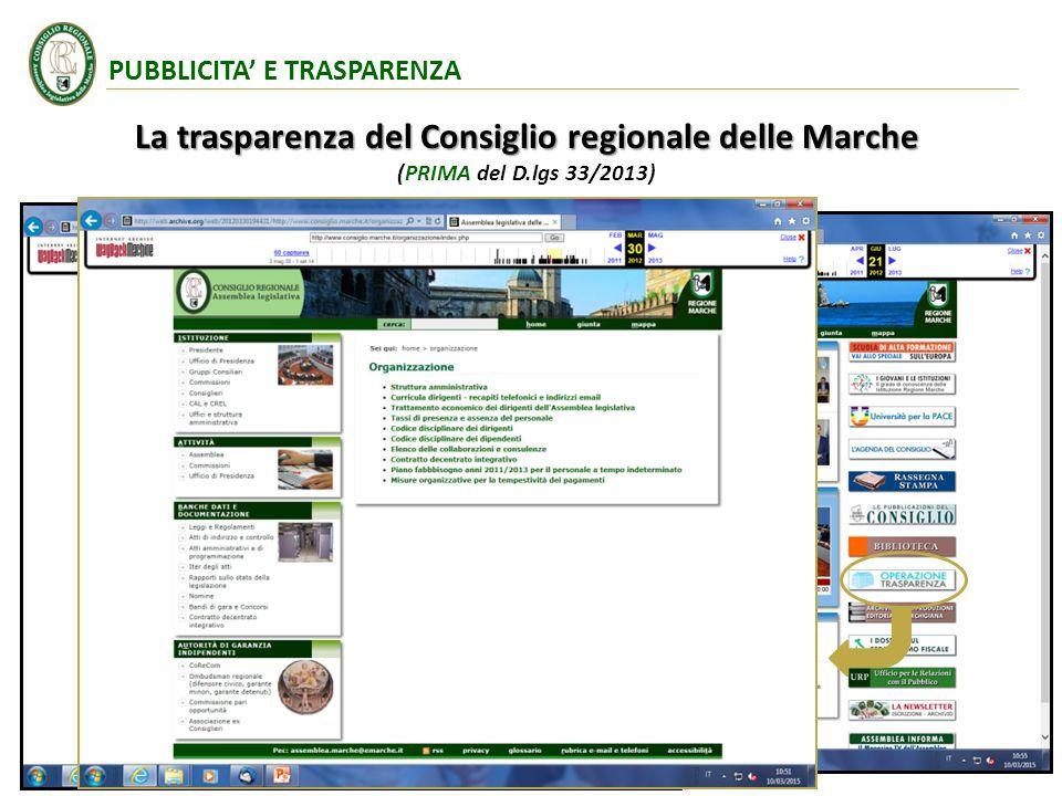 La trasparenza del Consiglio regionale delle Marche (PRIMA del D.lgs 33/2013)2010 5 2012 PUBBLICITA' E TRASPARENZA