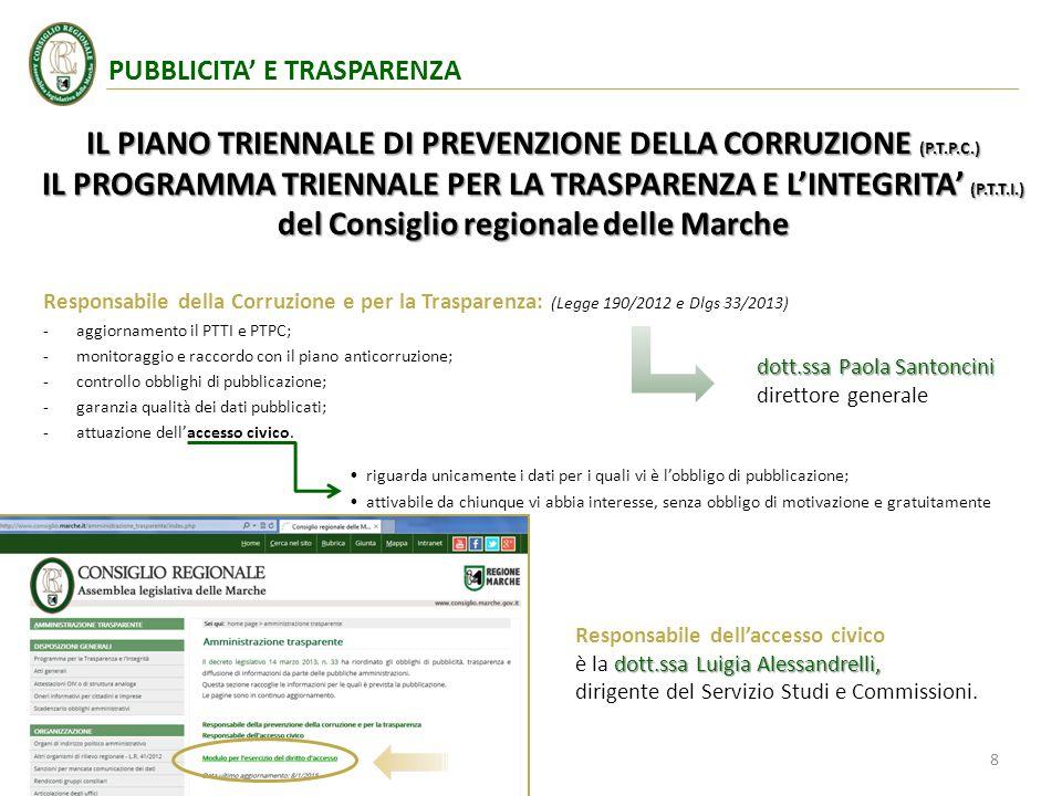 IL PIANO TRIENNALE DI PREVENZIONE DELLA CORRUZIONE (P.T.P.C.) IL PROGRAMMA TRIENNALE PER LA TRASPARENZA E L'INTEGRITA' (P.T.T.I.) del Consiglio region