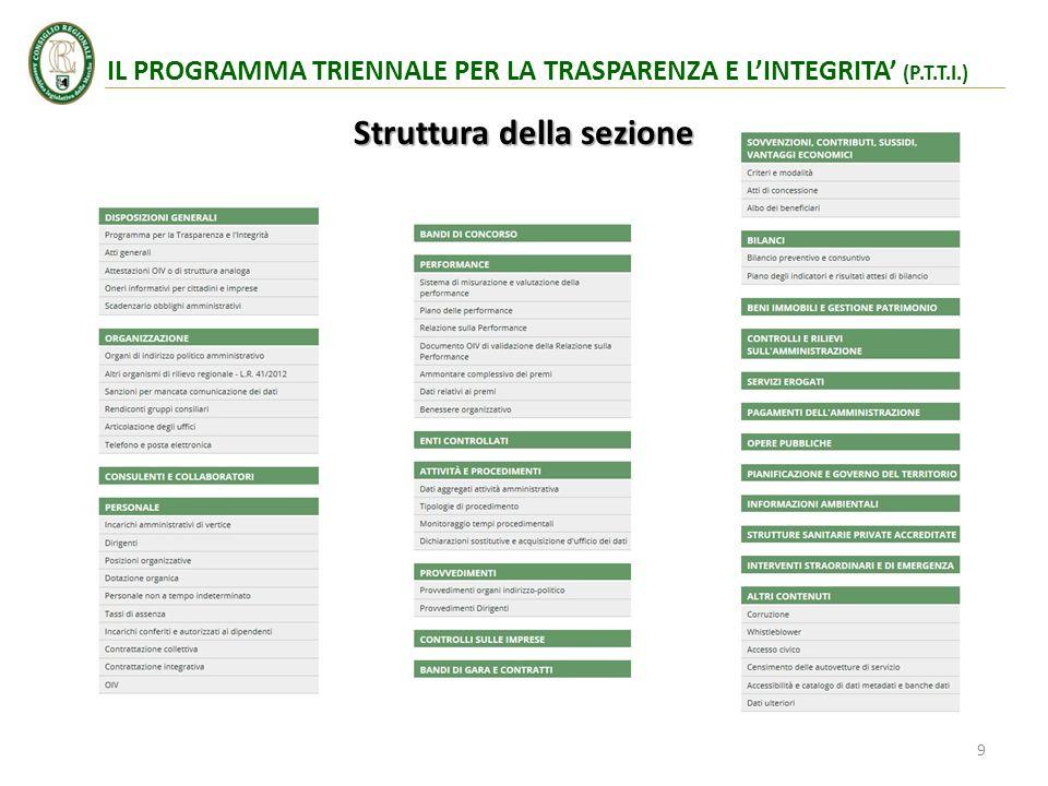 Struttura della sezione IL PROGRAMMA TRIENNALE PER LA TRASPARENZA E L'INTEGRITA' (P.T.T.I.) 9