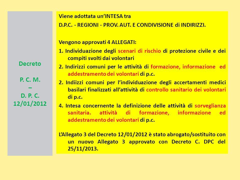 Decreto P. C. M. – D. P. C. 12/01/2012 Viene adottata un'INTESA tra D.P.C. - REGIONI - PROV. AUT. E CONDIVISIONE di INDIRIZZI. Vengono approvati 4 ALL