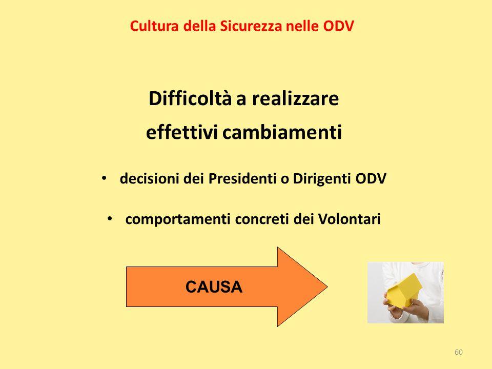 60 Cultura della Sicurezza nelle ODV Difficoltà a realizzare effettivi cambiamenti decisioni dei Presidenti o Dirigenti ODV comportamenti concreti dei