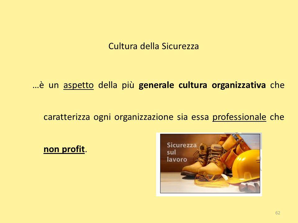 62 Cultura della Sicurezza …è un aspetto della più generale cultura organizzativa che caratterizza ogni organizzazione sia essa professionale che non