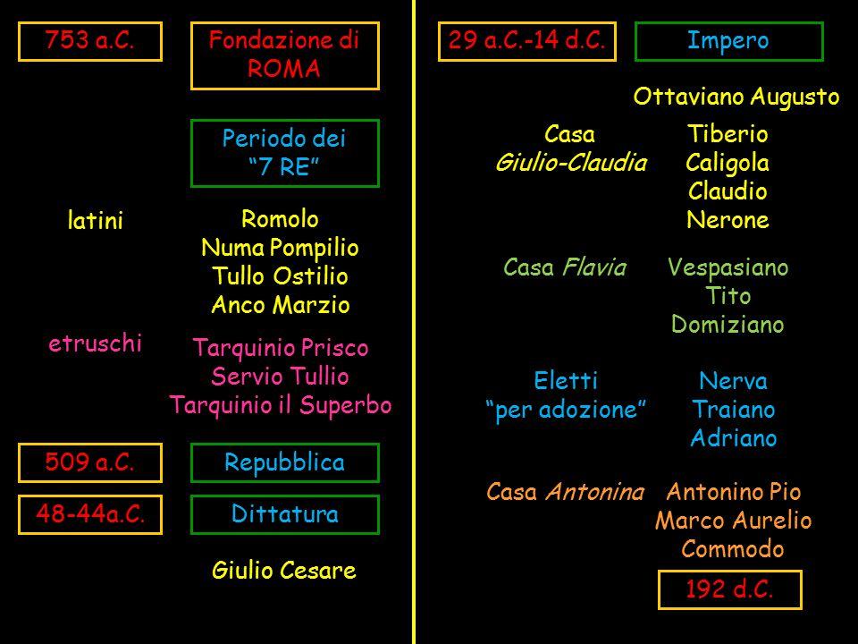 """Fondazione di ROMA 753 a.C. Periodo dei """"7 RE"""" Romolo Numa Pompilio Tullo Ostilio Anco Marzio Tarquinio Prisco Servio Tullio Tarquinio il Superbo 509"""