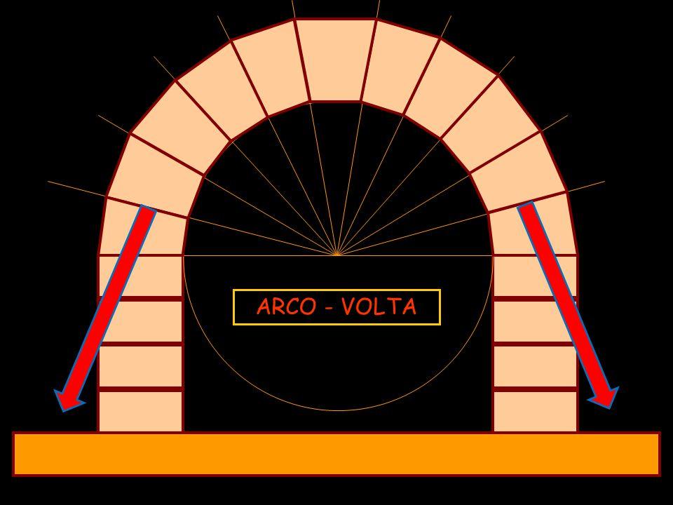 ARCO - VOLTA