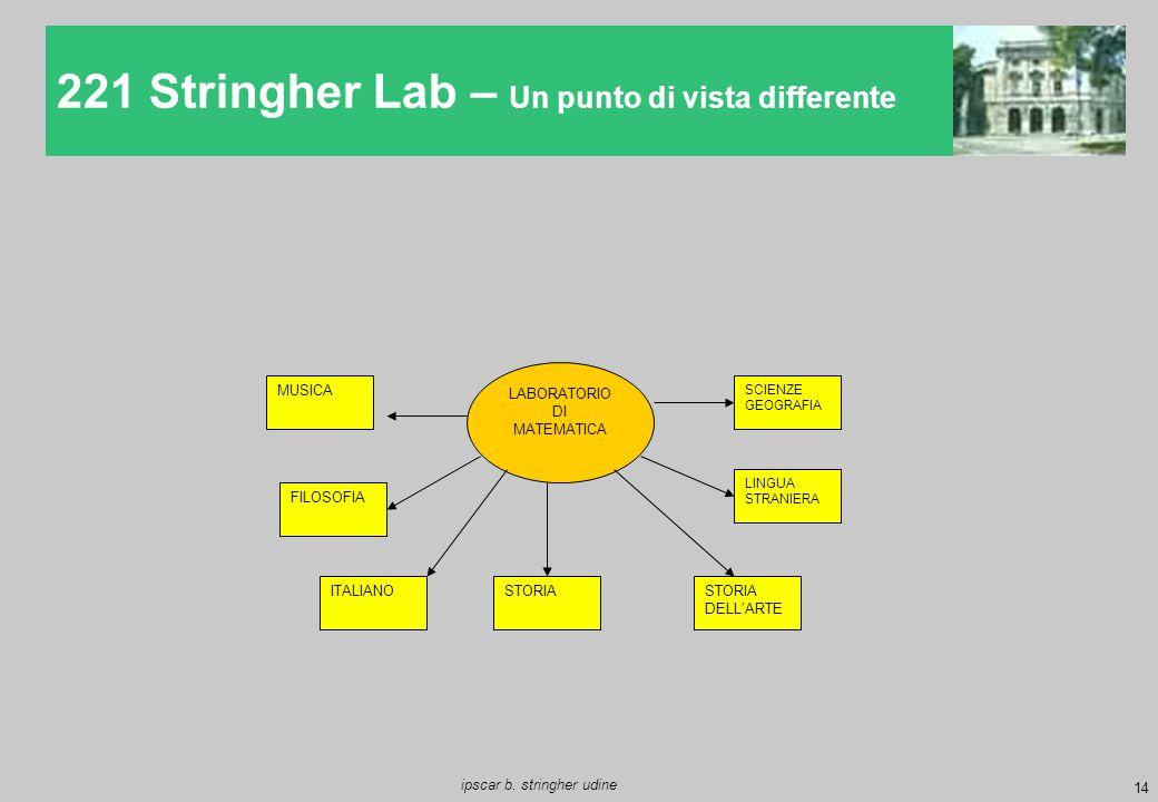 14 ipscar b. stringher udine 221 Stringher Lab – Un punto di vista differente LABORATORIO DI MATEMATICA FILOSOFIA STORIASTORIA DELL'ARTE ITALIANO MUSI