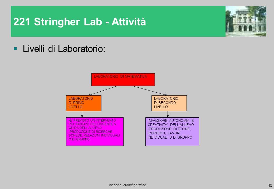 18 ipscar b. stringher udine  Livelli di Laboratorio: 221 Stringher Lab - Attività LABORATORIO DI MATEMATICA LABORATORIO DI PRIMO LIVELLO LABORATORIO