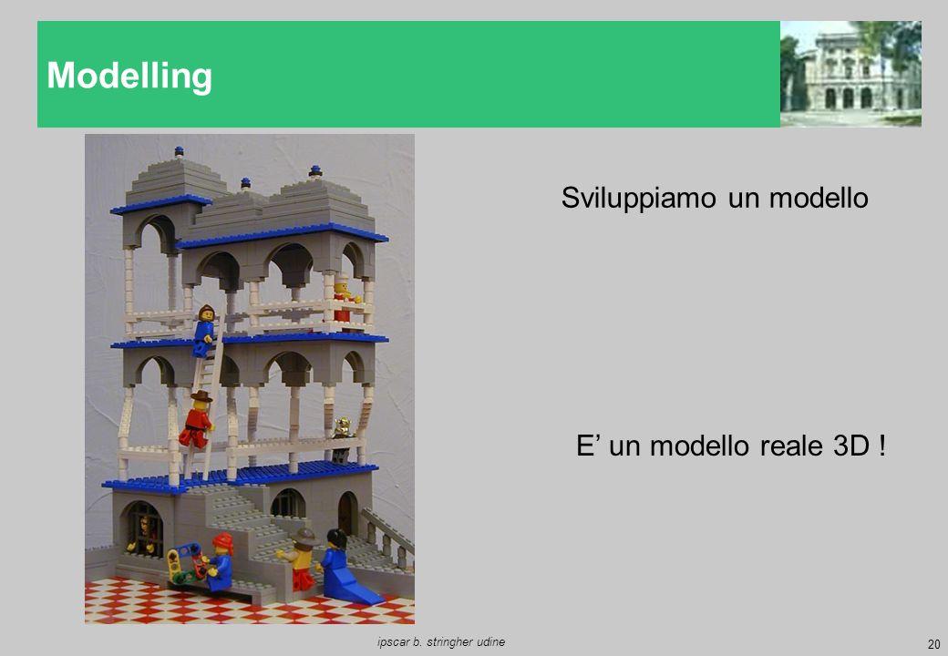 20 ipscar b. stringher udine Modelling Sviluppiamo un modello E' un modello reale 3D !
