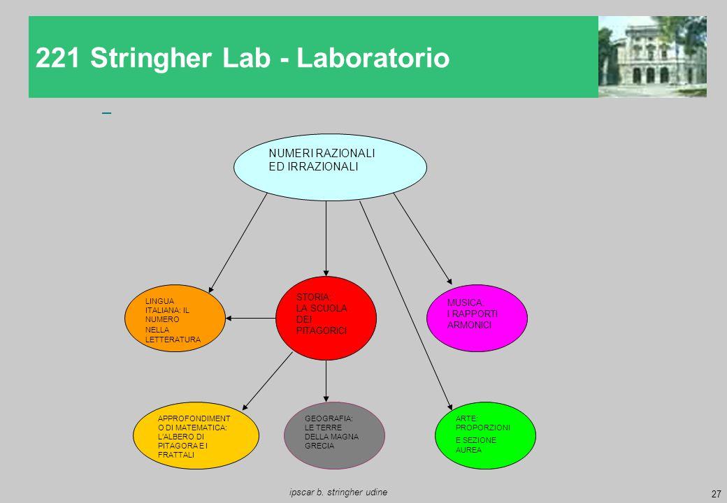 27 ipscar b. stringher udine – 221 Stringher Lab - Laboratorio NUMERI RAZIONALI ED IRRAZIONALI STORIA: LA SCUOLA DEI PITAGORICI MUSICA: I RAPPORTI ARM