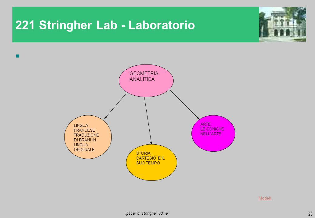 28 ipscar b. stringher udine  221 Stringher Lab - Laboratorio GEOMETRIA ANALITICA ARTE: LE CONICHE NELL'ARTE STORIA: CARTESIO E IL SUO TEMPO LINGUA F