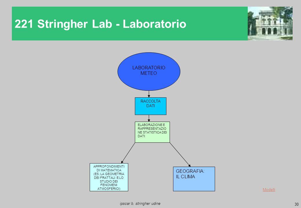 30 ipscar b. stringher udine 221 Stringher Lab - Laboratorio LABORATORIO METEO RACCOLTA DATI ELABORAZIONE E RAPPRESENTAZIO NE STATISTICA DEI DATI APPR