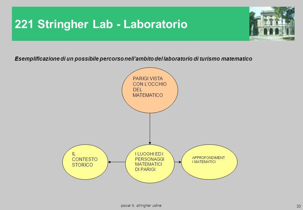 33 ipscar b. stringher udine 221 Stringher Lab - Laboratorio Esemplificazione di un possibile percorso nell'ambito del laboratorio di turismo matemati