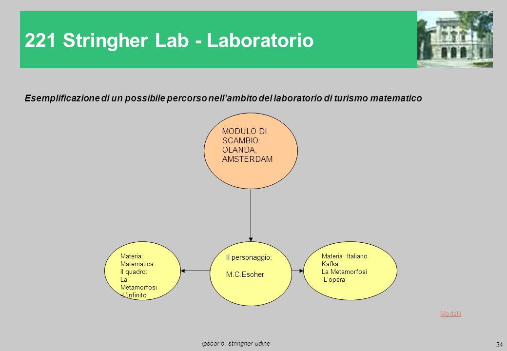 34 ipscar b. stringher udine 221 Stringher Lab - Laboratorio Esemplificazione di un possibile percorso nell'ambito del laboratorio di turismo matemati