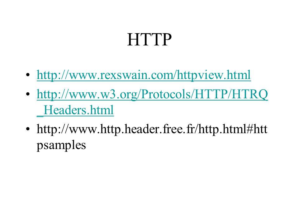 HTTP http://www.rexswain.com/httpview.html http://www.w3.org/Protocols/HTTP/HTRQ _Headers.htmlhttp://www.w3.org/Protocols/HTTP/HTRQ _Headers.html http://www.http.header.free.fr/http.html#htt psamples
