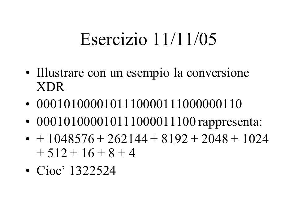 Esercizio 11/11/05 Illustrare con un esempio la conversione XDR 0001010000101110000111000000110 000101000010111000011100 rappresenta: + 1048576 + 262144 + 8192 + 2048 + 1024 + 512 + 16 + 8 + 4 Cioe' 1322524