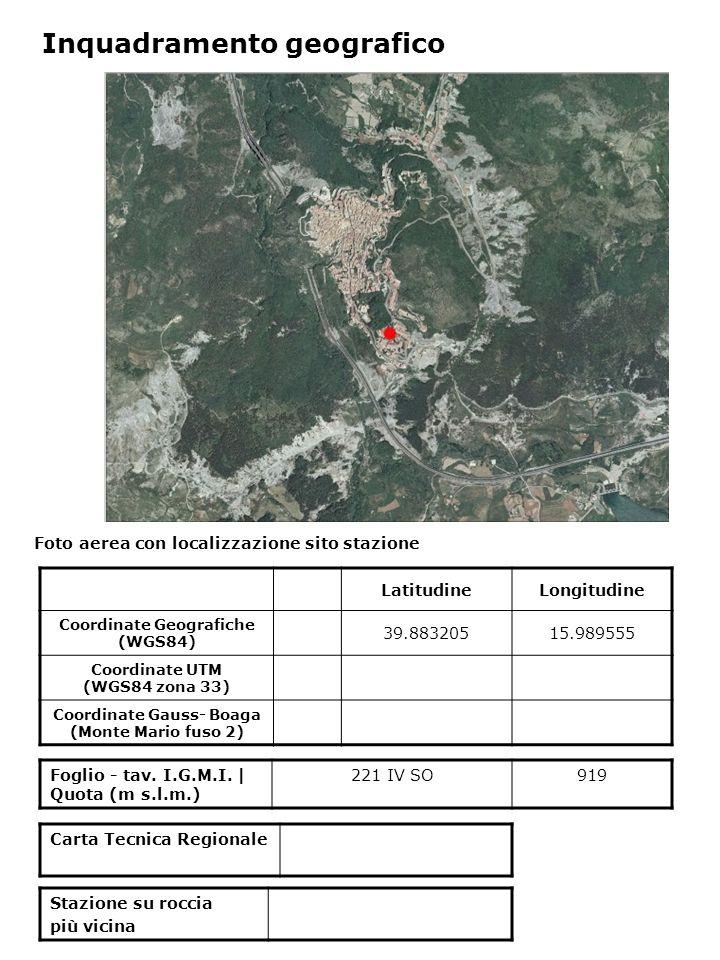 Foto aerea con localizzazione sito stazione Foglio - tav. I.G.M.I. | Quota (m s.l.m.) 221 IV SO919 Inquadramento geografico LatitudineLongitudine Coor