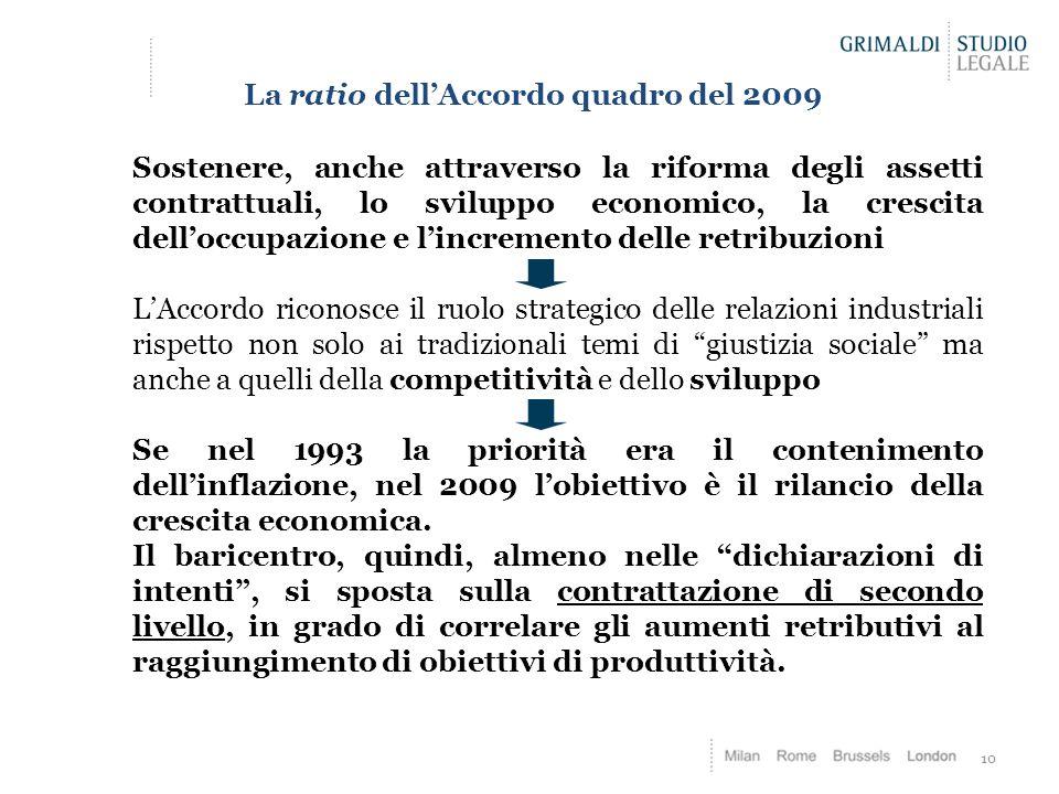 La ratio dell'Accordo quadro del 2009 Sostenere, anche attraverso la riforma degli assetti contrattuali, lo sviluppo economico, la crescita dell'occup