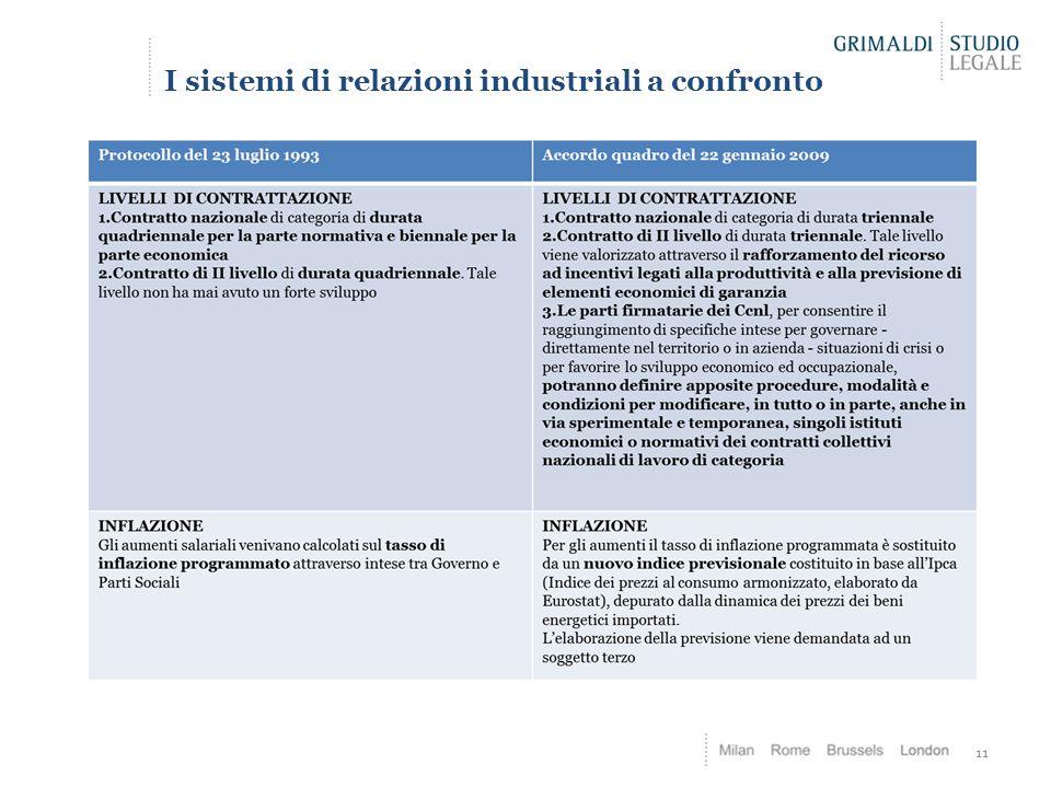 11 I sistemi di relazioni industriali a confronto