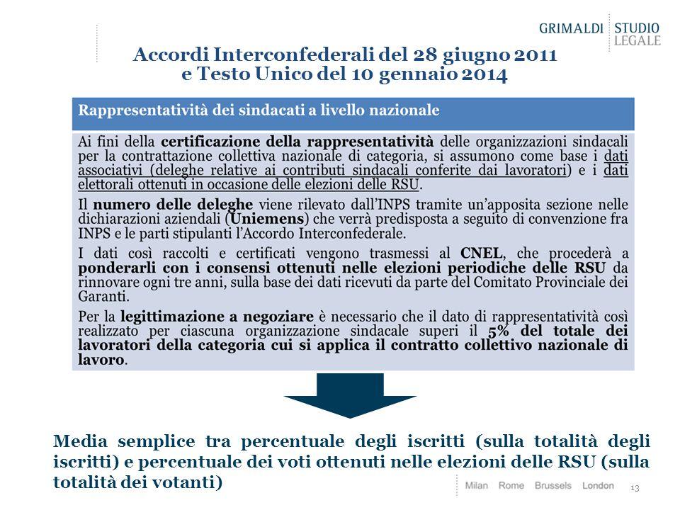 Accordi Interconfederali del 28 giugno 2011 e Testo Unico del 10 gennaio 2014 13 Media semplice tra percentuale degli iscritti (sulla totalità degli i