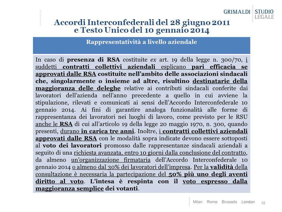 Accordi Interconfederali del 28 giugno 2011 e Testo Unico del 10 gennaio 2014 15