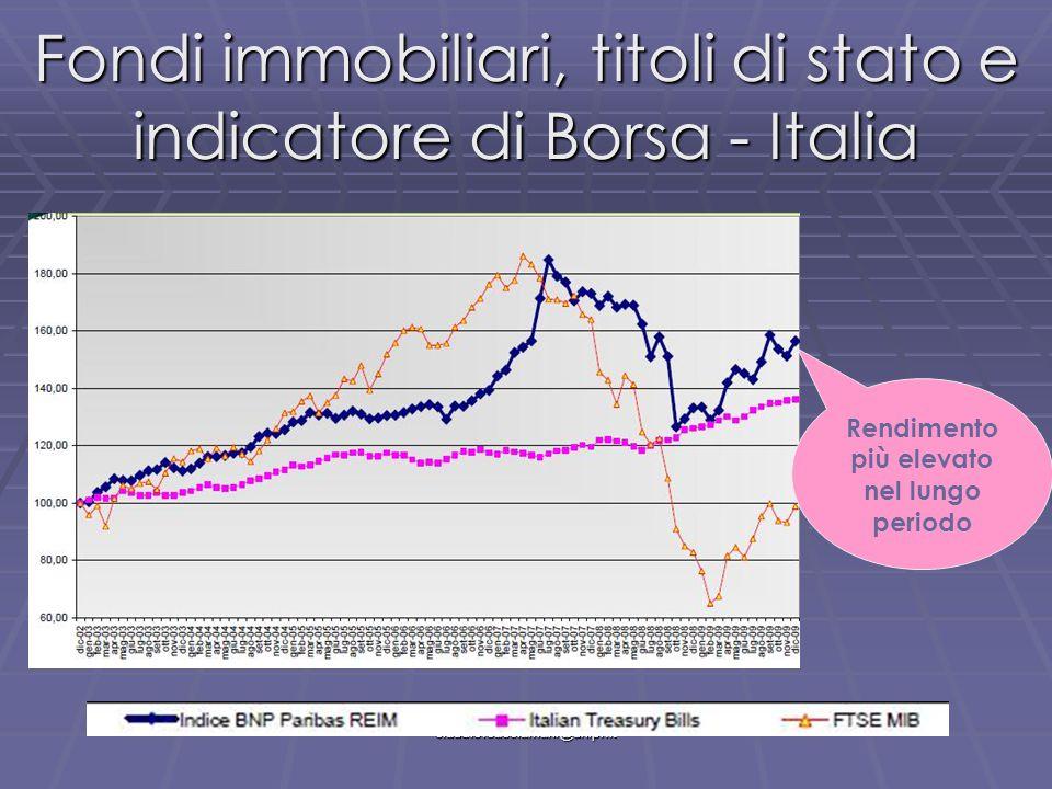 claudio.cacciamani@unipr.it Fondi immobiliari, titoli di stato e indicatore di Borsa - Italia Rendimento più elevato nel lungo periodo