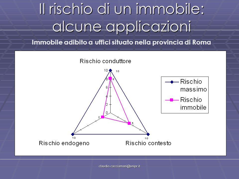 Il rischio di un immobile: alcune applicazioni Immobile adibito a uffici situato nella provincia di Roma