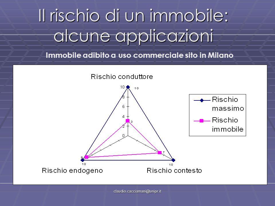 claudio.cacciamani@unipr.it Il rischio di un immobile: alcune applicazioni Immobile adibito a uso commerciale sito in Milano