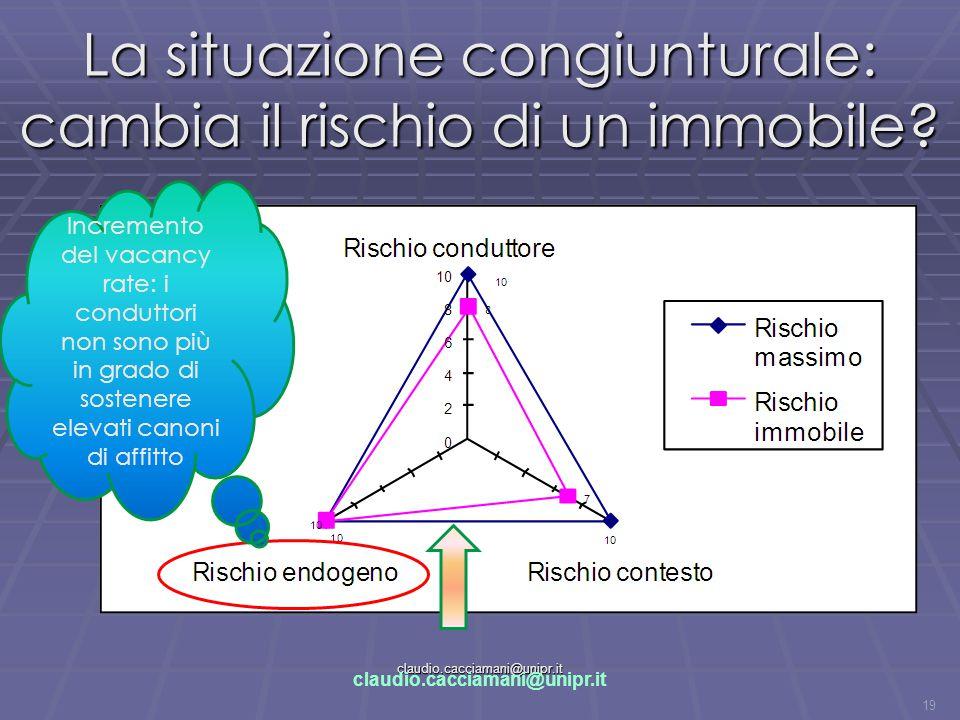 claudio.cacciamani@unipr.it La situazione congiunturale: cambia il rischio di un immobile.