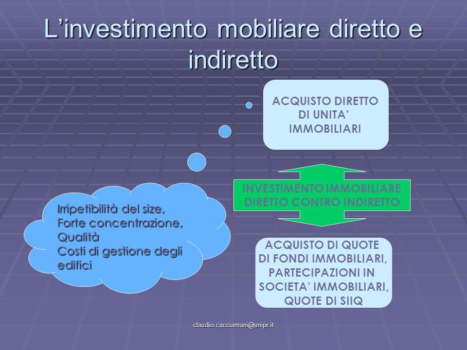 claudio.cacciamani@unipr.it L'investimento mobiliare diretto e indiretto ACQUISTO DIRETTO DI UNITA' IMMOBILIARI ACQUISTO DI QUOTE DI FONDI IMMOBILIARI, PARTECIPAZIONI IN SOCIETA' IMMOBILIARI, QUOTE DI SIIQ INVESTIMENTO IMMOBILIARE DIRETTO CONTRO INDIRETTO Irripetibilità del size, Forte concentrazione, Qualità Costi di gestione degli edifici