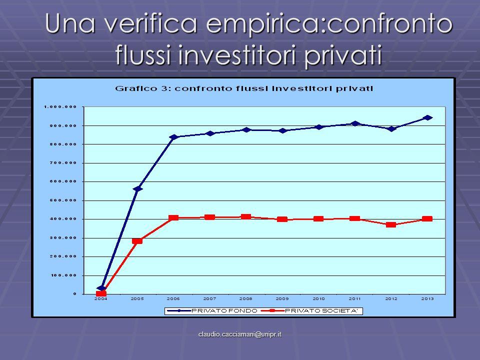 claudio.cacciamani@unipr.it Una verifica empirica:confronto flussi investitori privati