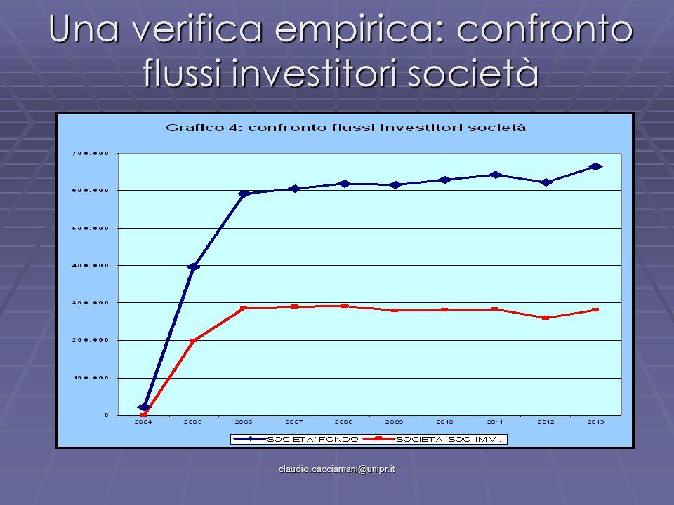 claudio.cacciamani@unipr.it Una verifica empirica: confronto flussi investitori società
